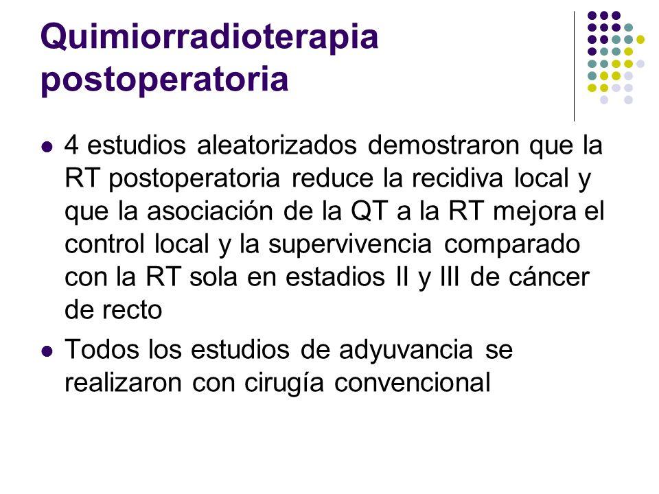 Quimiorradioterapia postoperatoria 4 estudios aleatorizados demostraron que la RT postoperatoria reduce la recidiva local y que la asociación de la QT
