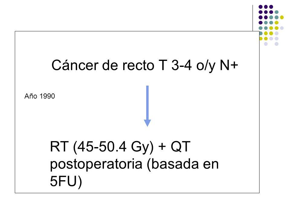 Cáncer de recto T 3-4 o/y N+ RT (45-50.4 Gy) + QT postoperatoria (basada en 5FU) Año 1990