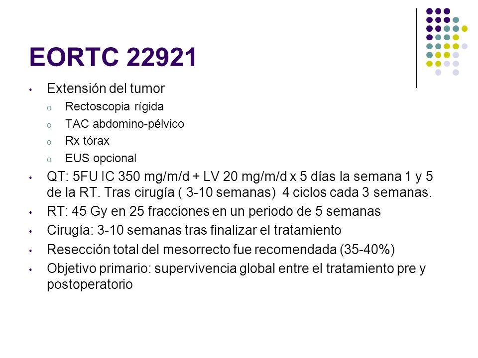 EORTC 22921 Extensión del tumor o Rectoscopia rígida o TAC abdomino-pélvico o Rx tórax o EUS opcional QT: 5FU IC 350 mg/m/d + LV 20 mg/m/d x 5 días la