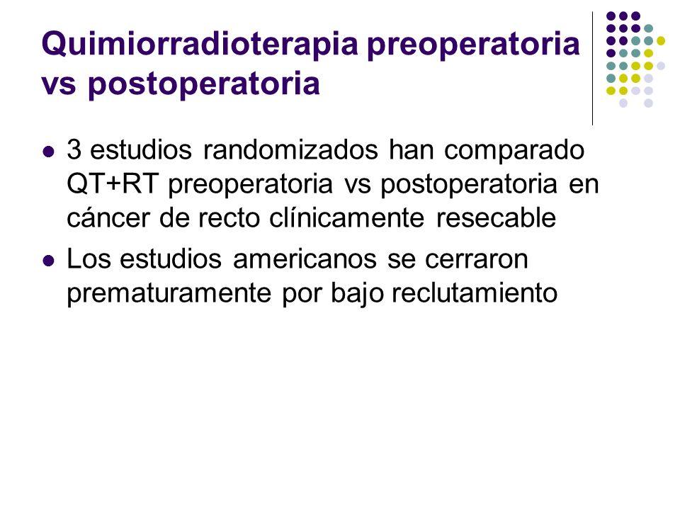 Quimiorradioterapia preoperatoria vs postoperatoria 3 estudios randomizados han comparado QT+RT preoperatoria vs postoperatoria en cáncer de recto clí