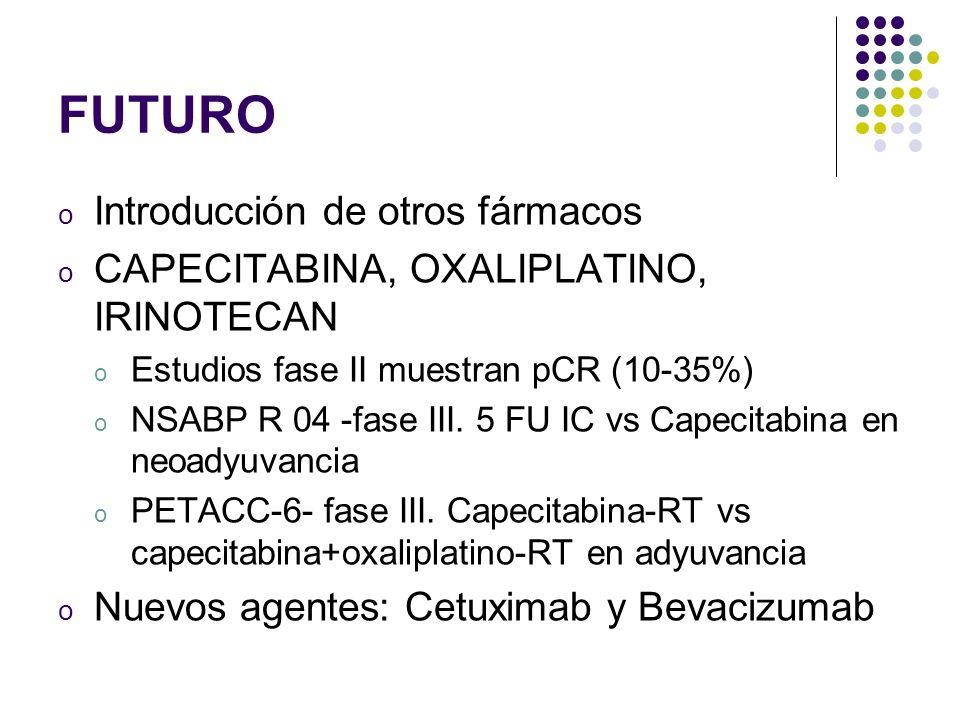 FUTURO o Introducción de otros fármacos o CAPECITABINA, OXALIPLATINO, IRINOTECAN o Estudios fase II muestran pCR (10-35%) o NSABP R 04 -fase III. 5 FU