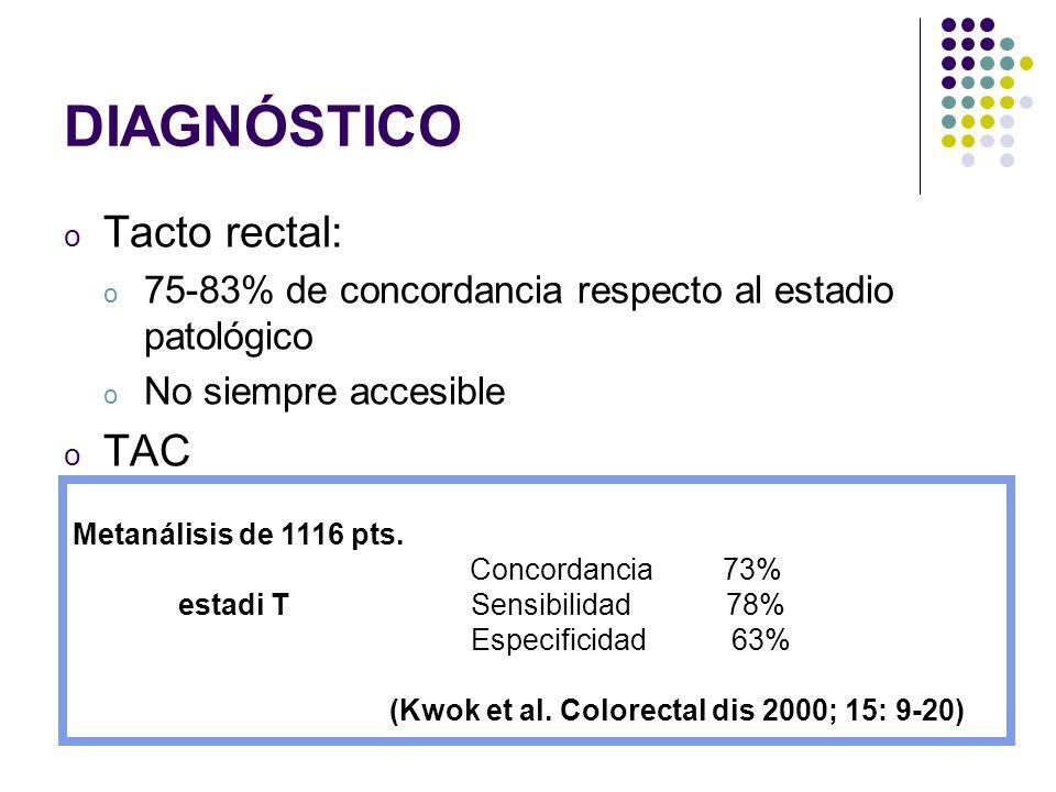 DIAGNÓSTICO o Tacto rectal: o 75-83% de concordancia respecto al estadio patológico o No siempre accesible o TAC Metanálisis de 1116 pts. Concordancia