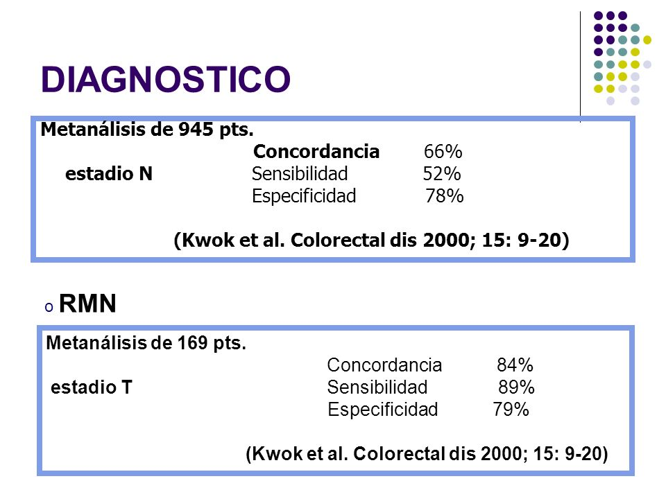 DIAGNOSTICO Metanálisis de 169pts.