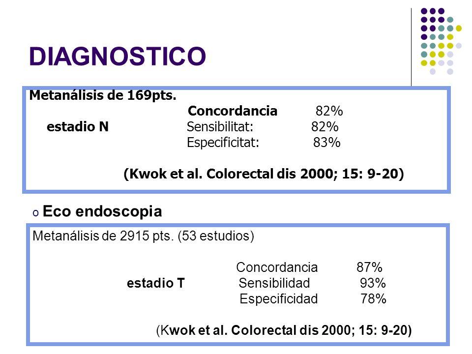DIAGNOSTICO Metanálisis de 169pts. Concordancia 82% estadio N Sensibilitat: 82% Especificitat: 83% (Kwok et al. Colorectal dis 2000; 15: 9-20) o Eco e