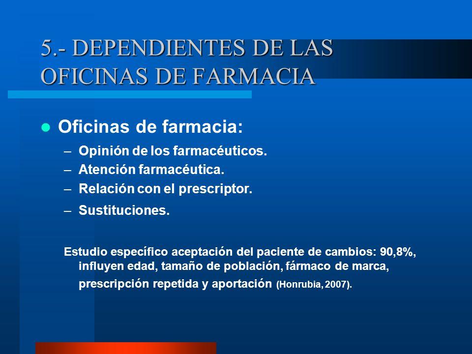 5.- DEPENDIENTES DE LAS OFICINAS DE FARMACIA Oficinas de farmacia: –Opinión de los farmacéuticos.