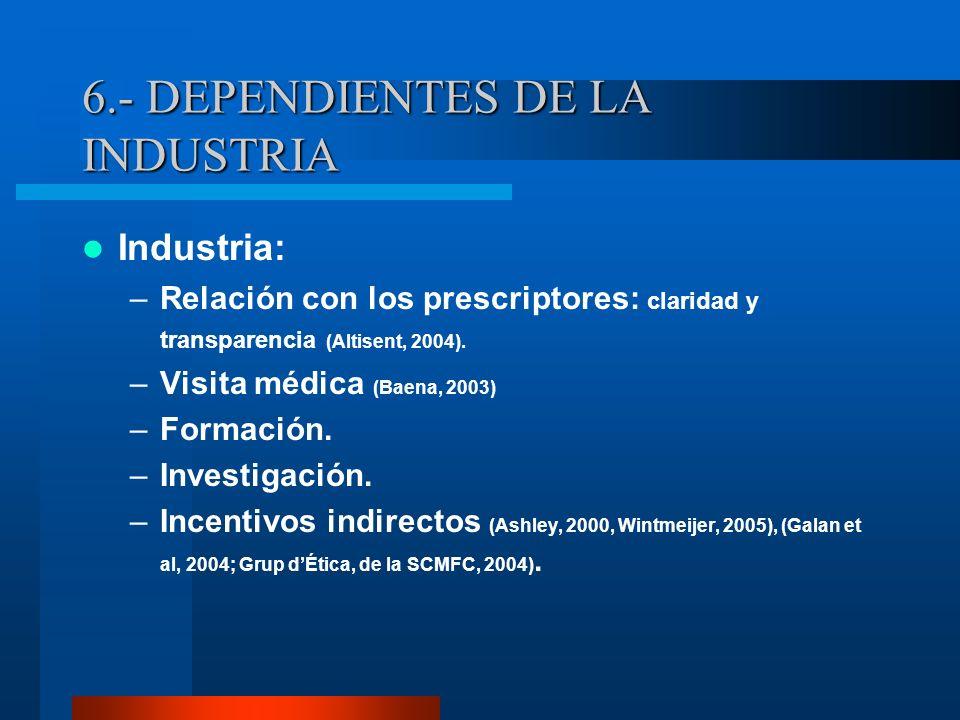 6.- DEPENDIENTES DE LA INDUSTRIA Industria: –Relación con los prescriptores: claridad y transparencia (Altisent, 2004).