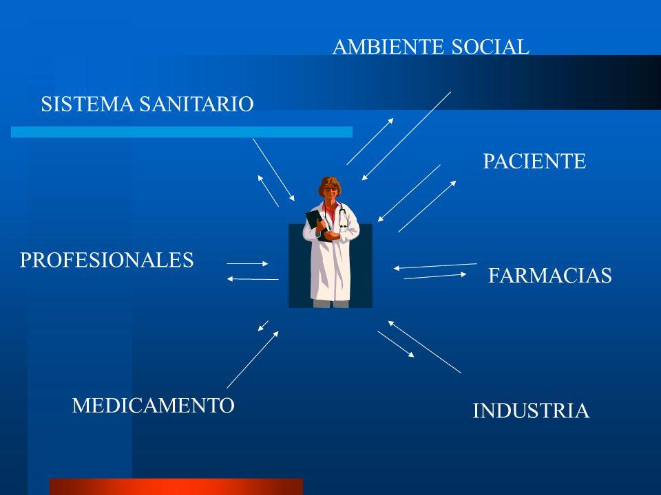 PACIENTE SISTEMA SANITARIO MEDICAMENTO INDUSTRIA FARMACIAS PROFESIONALES AMBIENTE SOCIAL