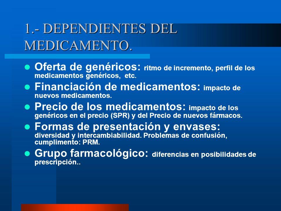 2.- DEPENDIENTES DEL SISTEMA SANITARIO Modelo de gestión: impacto sobre PF (Sicras, 2001; FAD, 2003).