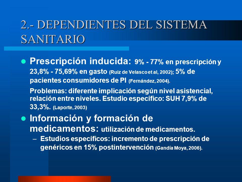 2.- DEPENDIENTES DEL SISTEMA SANITARIO Prescripción inducida: 9% - 77% en prescripción y 23,8% - 75,69% en gasto (Ruiz de Velasco et al, 2002); 5% de pacientes consumidores de PI (Fernández, 2004).
