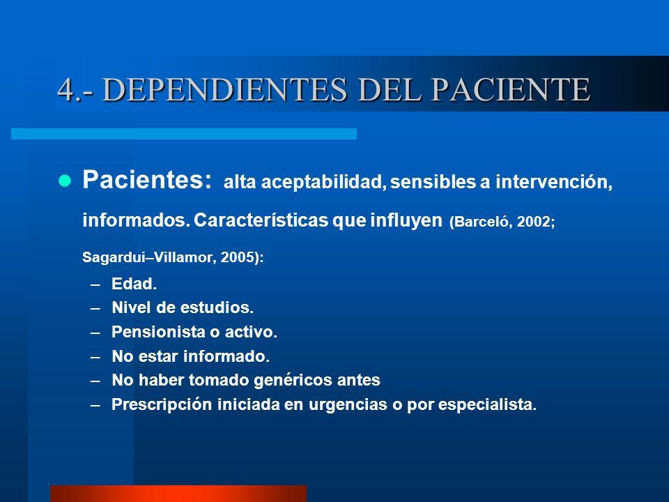 4.- DEPENDIENTES DEL PACIENTE Pacientes: alta aceptabilidad, sensibles a intervención, informados.