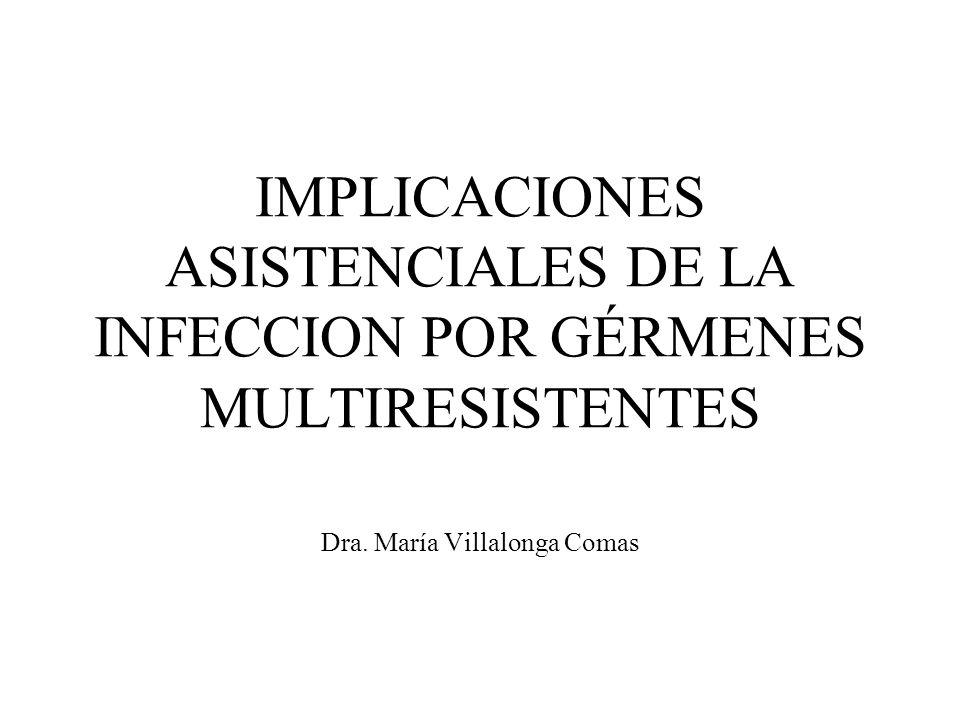 IMPLICACIONES ASISTENCIALES DE LA INFECCION POR GÉRMENES MULTIRESISTENTES Dra. María Villalonga Comas