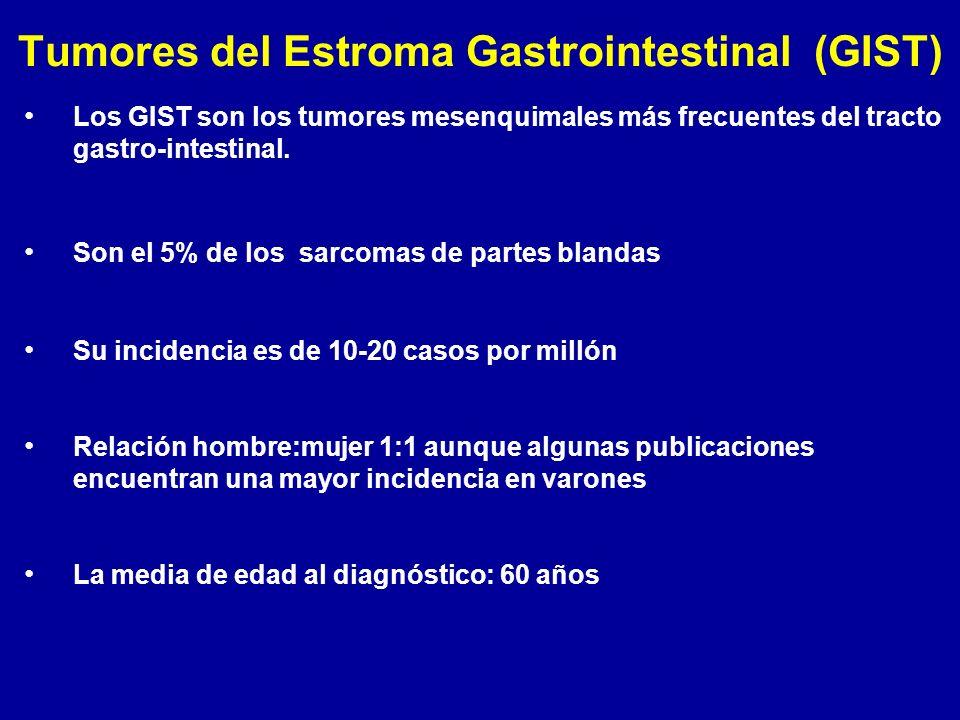 Tumores del Estroma Gastrointestinal (GIST) Localizaciones:40-70% Estomago 20-40% Intestino delgado 5-15% Colon-Recto <5% Esófago <5% Omento, Mesenterio, retroperitoneo Clínica de dolor abdominal, sangrado, en ocasiones obstrucción o perforación.
