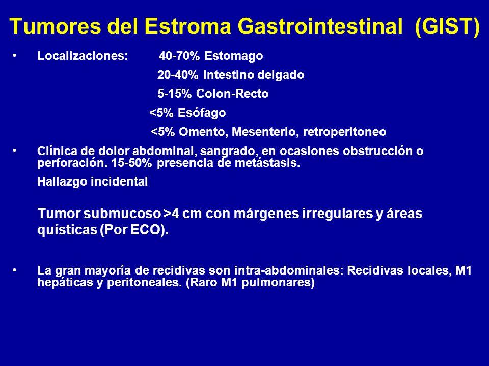 Tumores del Estroma Gastrointestinal (GIST) Localizaciones:40-70% Estomago 20-40% Intestino delgado 5-15% Colon-Recto <5% Esófago <5% Omento, Mesenter