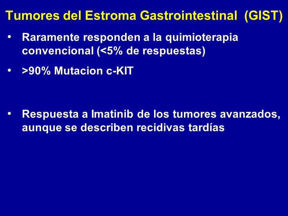 Tumores del Estroma Gastrointestinal (GIST) Raramente responden a la quimioterapia convencional (<5% de respuestas) >90% Mutacion c-KIT Respuesta a Im
