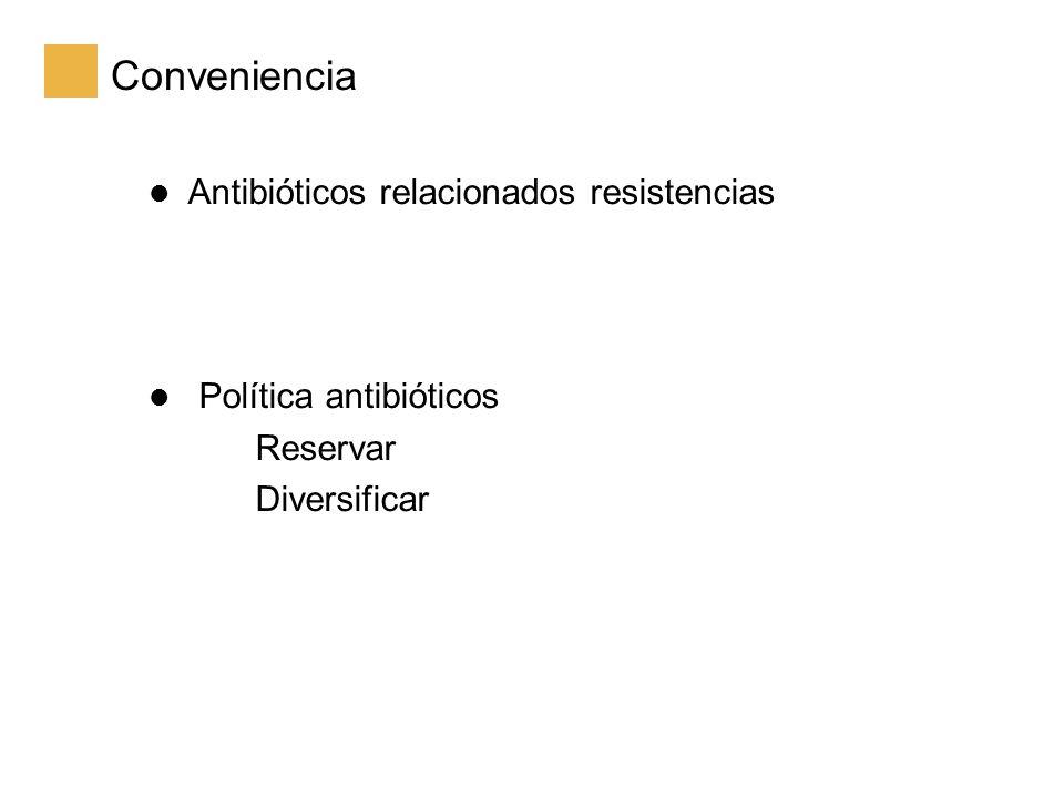 Conveniencia Antibióticos relacionados resistencias Política antibióticos Reservar Diversificar