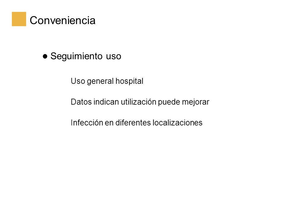 Conveniencia Seguimiento uso Uso general hospital Datos indican utilización puede mejorar Infección en diferentes localizaciones