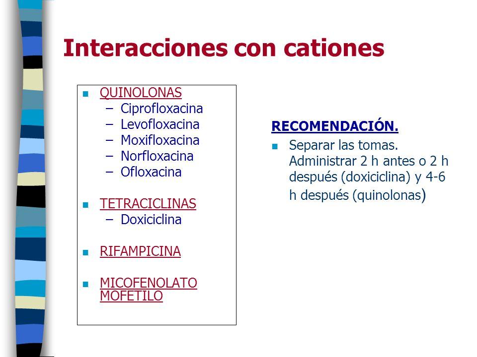 Interacciones con cationes n QUINOLONAS –Ciprofloxacina –Levofloxacina –Moxifloxacina –Norfloxacina –Ofloxacina n TETRACICLINAS –Doxiciclina n RIFAMPI