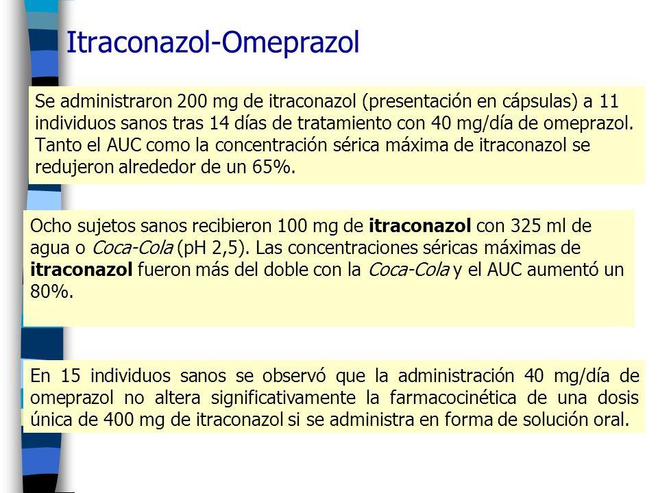 Itraconazol-Omeprazol Se administraron 200 mg de itraconazol (presentación en cápsulas) a 11 individuos sanos tras 14 días de tratamiento con 40 mg/dí