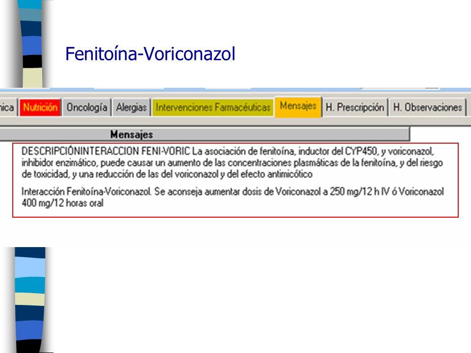 Fenitoína-Voriconazol