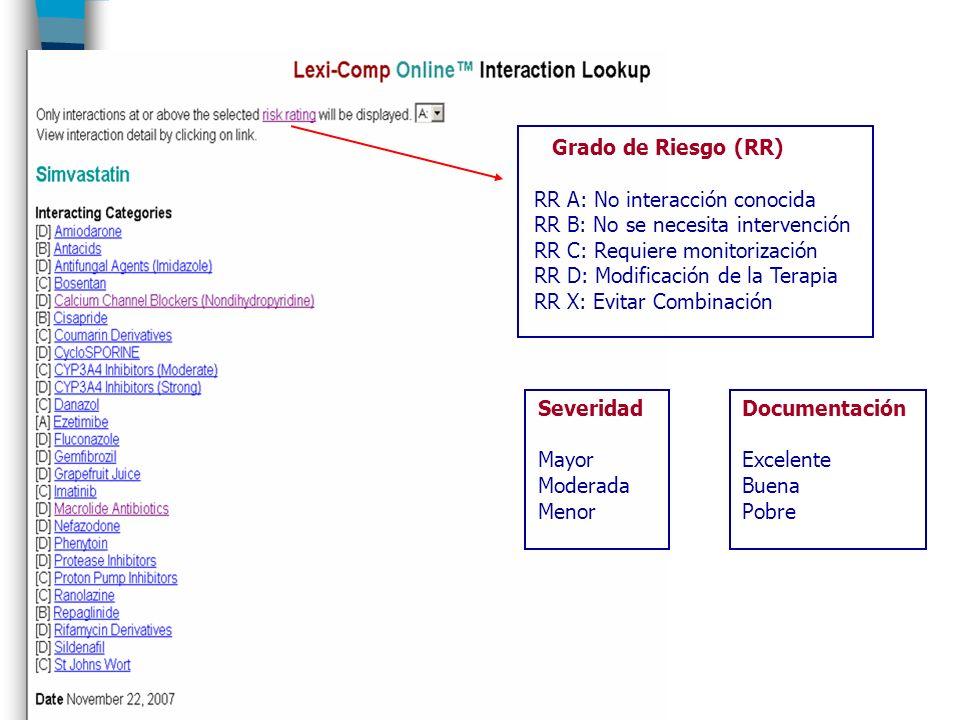 Grado de Riesgo (RR) RR A: No interacción conocida RR B: No se necesita intervención RR C: Requiere monitorización RR D: Modificación de la Terapia RR
