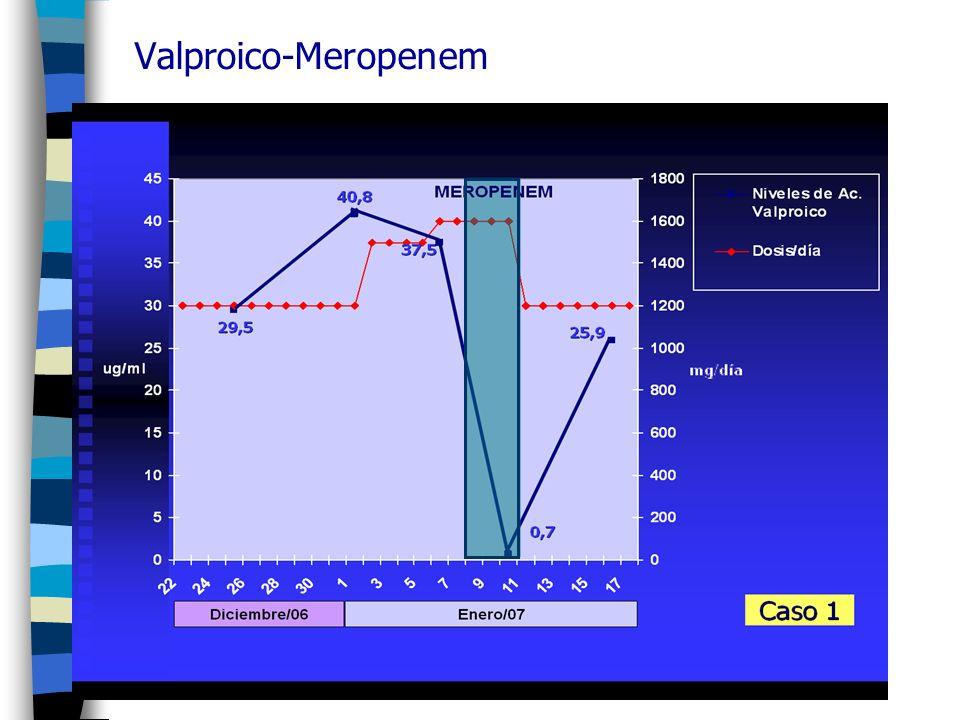 Valproico-Meropenem