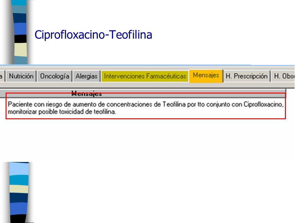 Ciprofloxacino-Teofilina