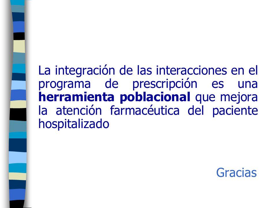 La integración de las interacciones en el programa de prescripción es una herramienta poblacional que mejora la atención farmacéutica del paciente hos