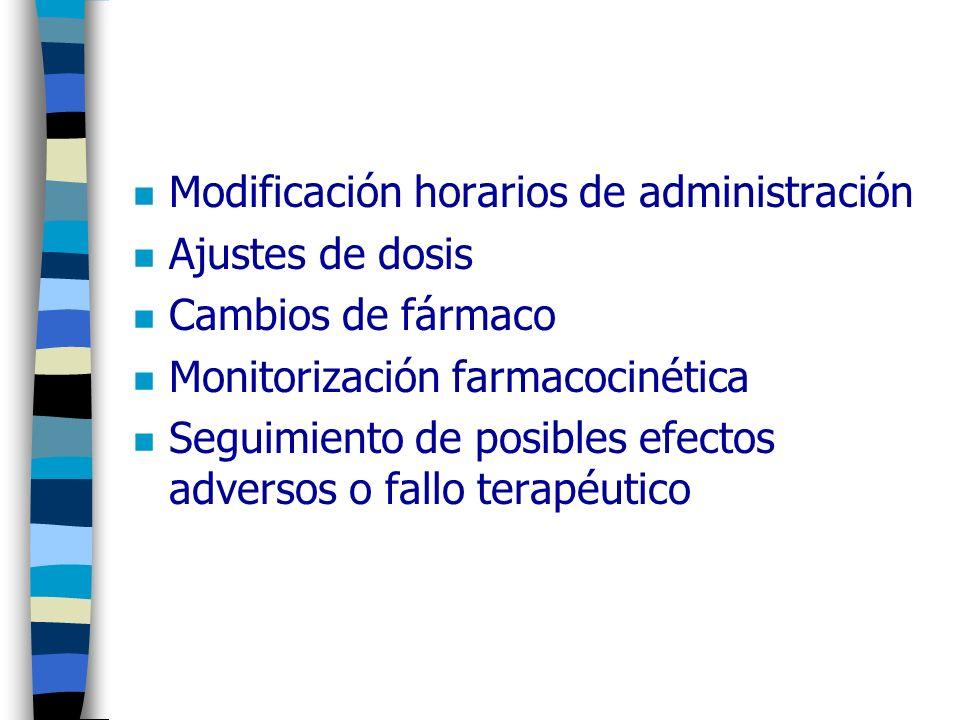 n Modificación horarios de administración n Ajustes de dosis n Cambios de fármaco n Monitorización farmacocinética n Seguimiento de posibles efectos a