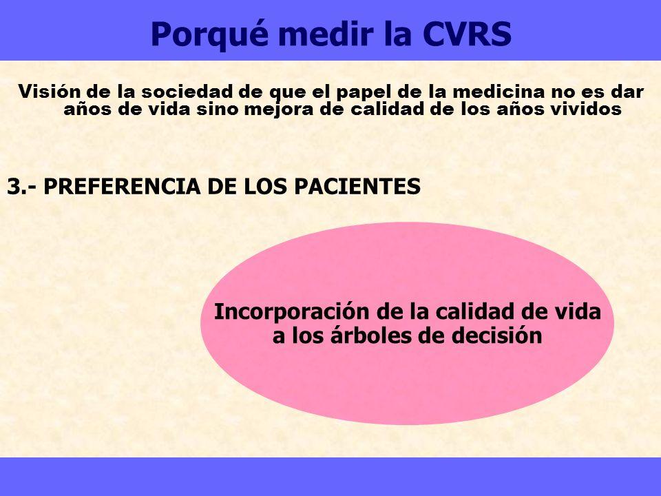 Porqué medir la CVRS Visión de la sociedad de que el papel de la medicina no es dar años de vida sino mejora de calidad de los años vividos 3.- PREFER