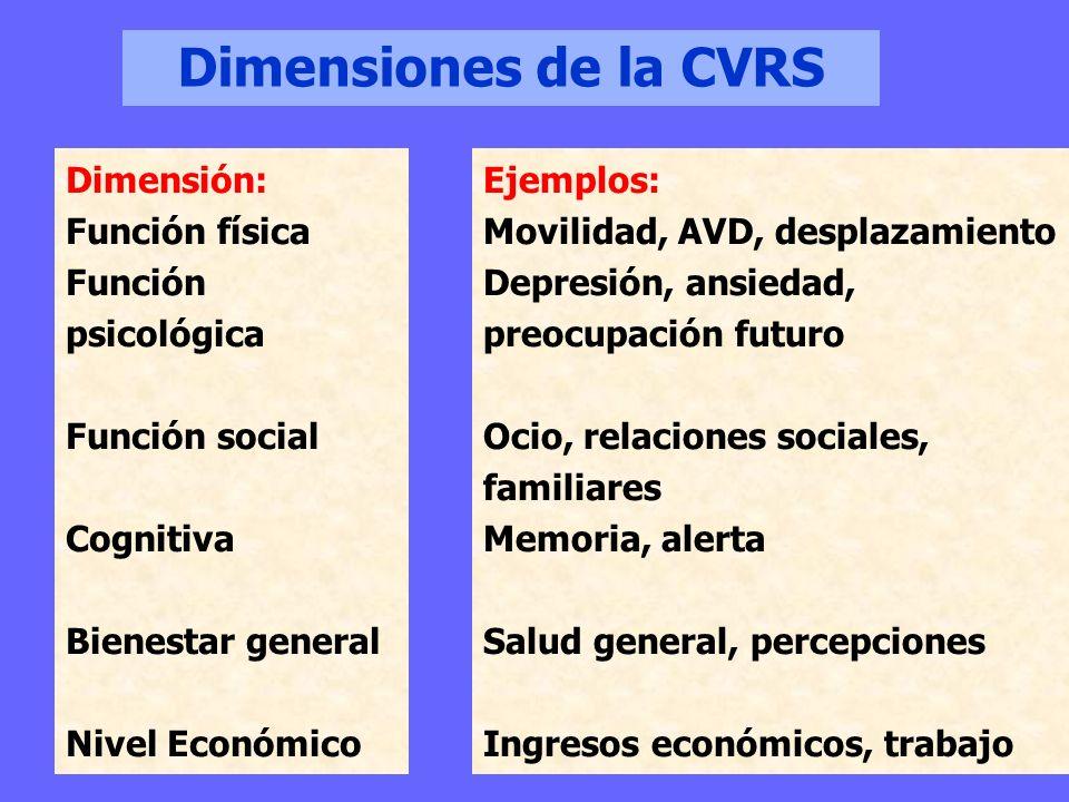 Instrumentos específicos Incluyen dimensiones de la CVRS de una determinada afección que se quiere estudiar Se centran es aspectos más familiares para los clínicos Incluyen preguntas sobre el impacto de los síntomas en la calidad de vida.