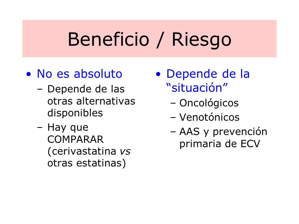 Beneficio / Riesgo No es absoluto –Depende de las otras alternativas disponibles –Hay que COMPARAR (cerivastatina vs otras estatinas) Depende de la si