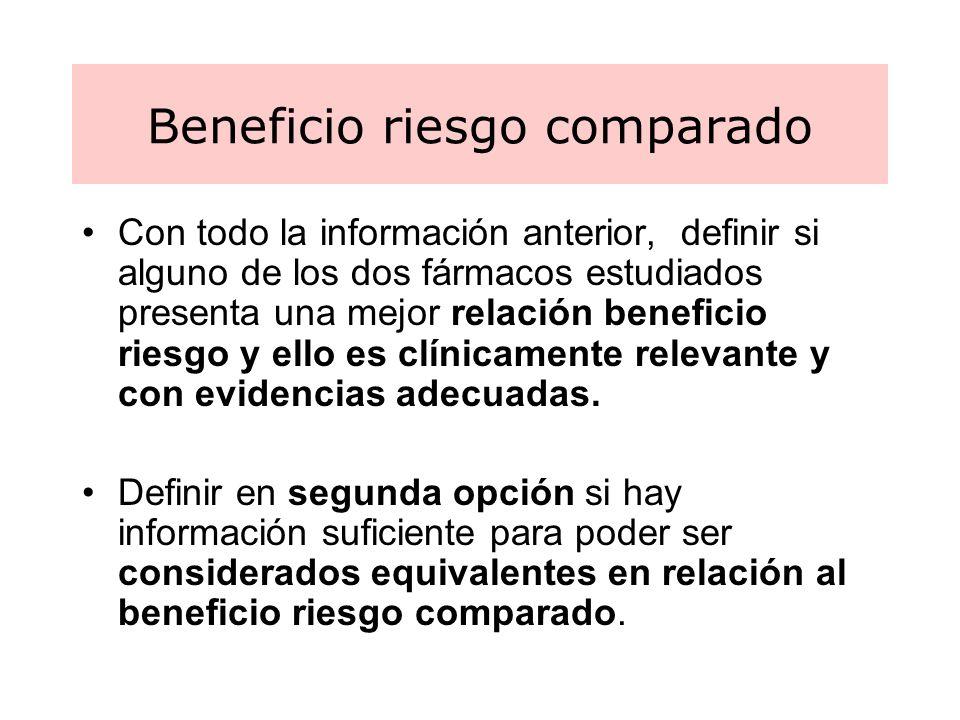Beneficio riesgo comparado Con todo la información anterior, definir si alguno de los dos fármacos estudiados presenta una mejor relación beneficio ri