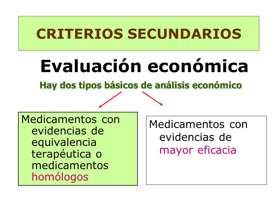 Evaluación económica Medicamentos con evidencias de equivalencia terapéutica o medicamentos homólogos Medicamentos con evidencias de mayor eficacia Ha