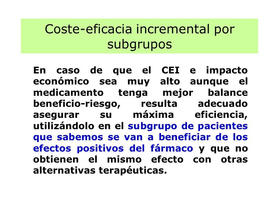 En caso de que el CEI e impacto económico sea muy alto aunque el medicamento tenga mejor balance beneficio-riesgo, resulta adecuado asegurar su máxima
