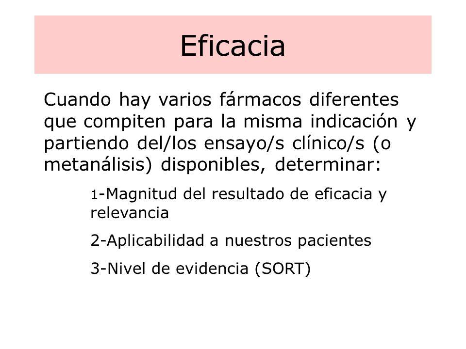 Eficacia Cuando hay varios fármacos diferentes que compiten para la misma indicación y partiendo del/los ensayo/s clínico/s (o metanálisis) disponible