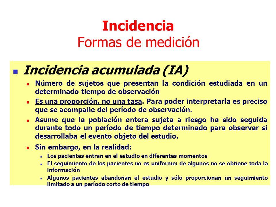 Incidencia Formas de medición Incidencia acumulada (IA) Número de sujetos que presentan la condición estudiada en un determinado tiempo de observación Es una proporción, no una tasa.
