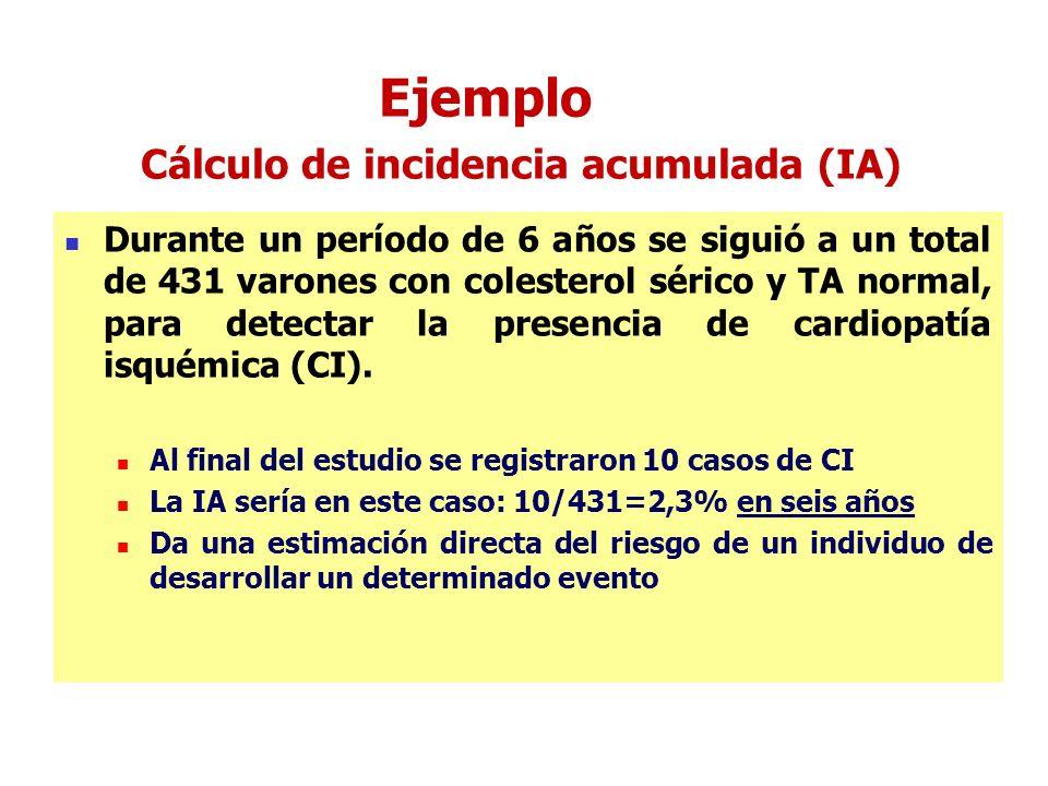 Ejemplo Cálculo de incidencia acumulada (IA) Durante un período de 6 años se siguió a un total de 431 varones con colesterol sérico y TA normal, para detectar la presencia de cardiopatía isquémica (CI).