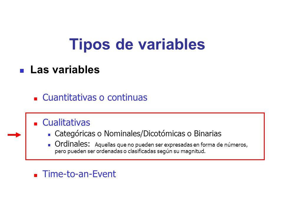 Tipos de variables Las variables Cuantitativas o continuas Cualitativas Categóricas o Nominales/Dicotómicas o Binarias Ordinales: Aquellas que no pueden ser expresadas en forma de números, pero pueden ser ordenadas o clasificadas según su magnitud.