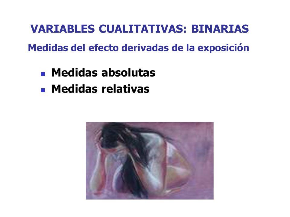 VARIABLES CUALITATIVAS: BINARIAS Medidas del efecto derivadas de la exposición Medidas absolutas Medidas relativas