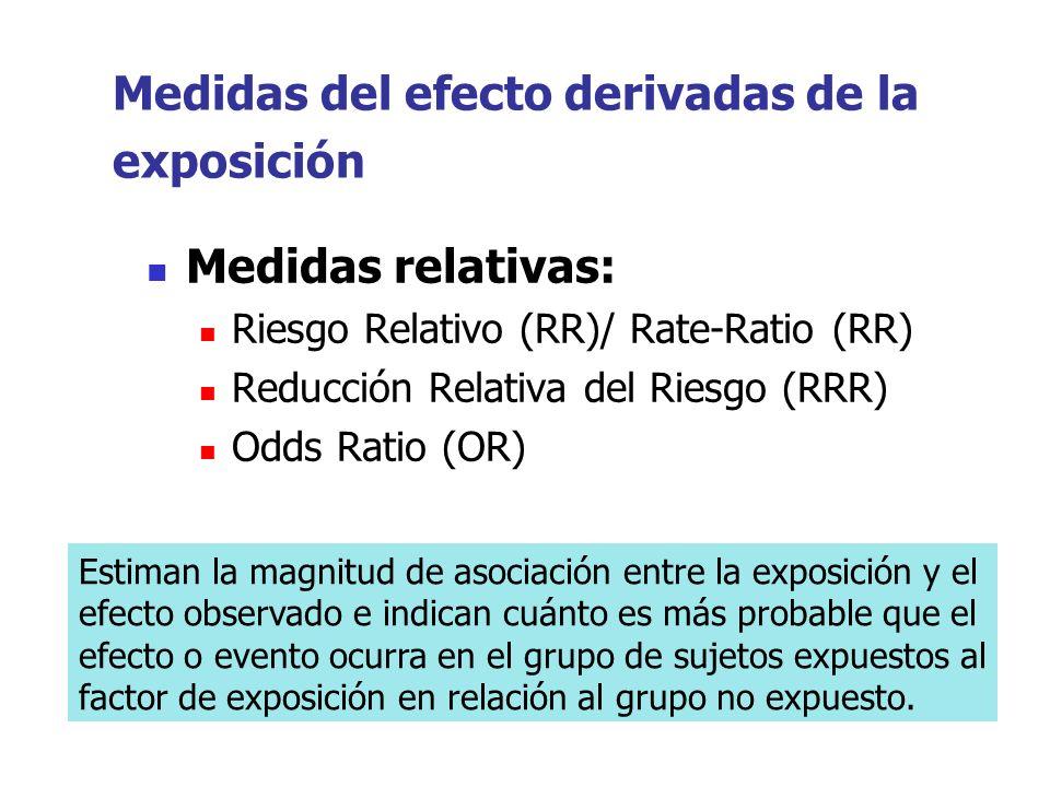 Medidas del efecto derivadas de la exposición Medidas relativas: Riesgo Relativo (RR)/ Rate-Ratio (RR) Reducción Relativa del Riesgo (RRR) Odds Ratio (OR) Estiman la magnitud de asociación entre la exposición y el efecto observado e indican cuánto es más probable que el efecto o evento ocurra en el grupo de sujetos expuestos al factor de exposición en relación al grupo no expuesto.