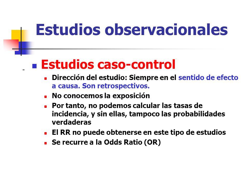 Estudios observacionales - Estudios caso-control Dirección del estudio: Siempre en el sentido de efecto a causa.
