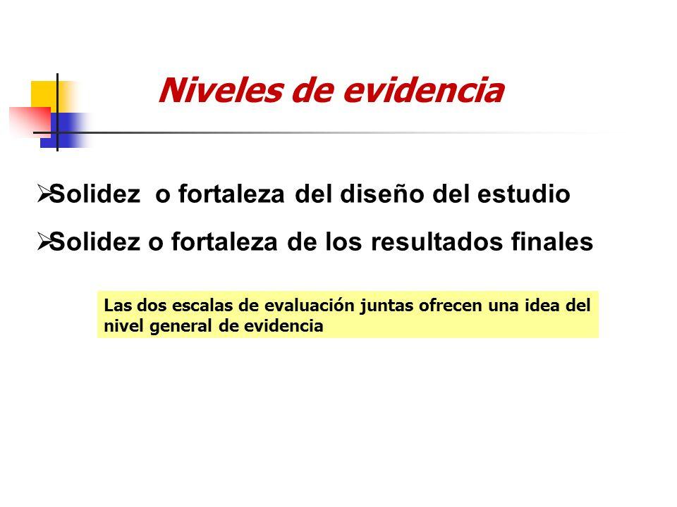 Niveles de evidencia Solidez o fortaleza del diseño del estudio Solidez o fortaleza de los resultados finales Las dos escalas de evaluación juntas ofrecen una idea del nivel general de evidencia