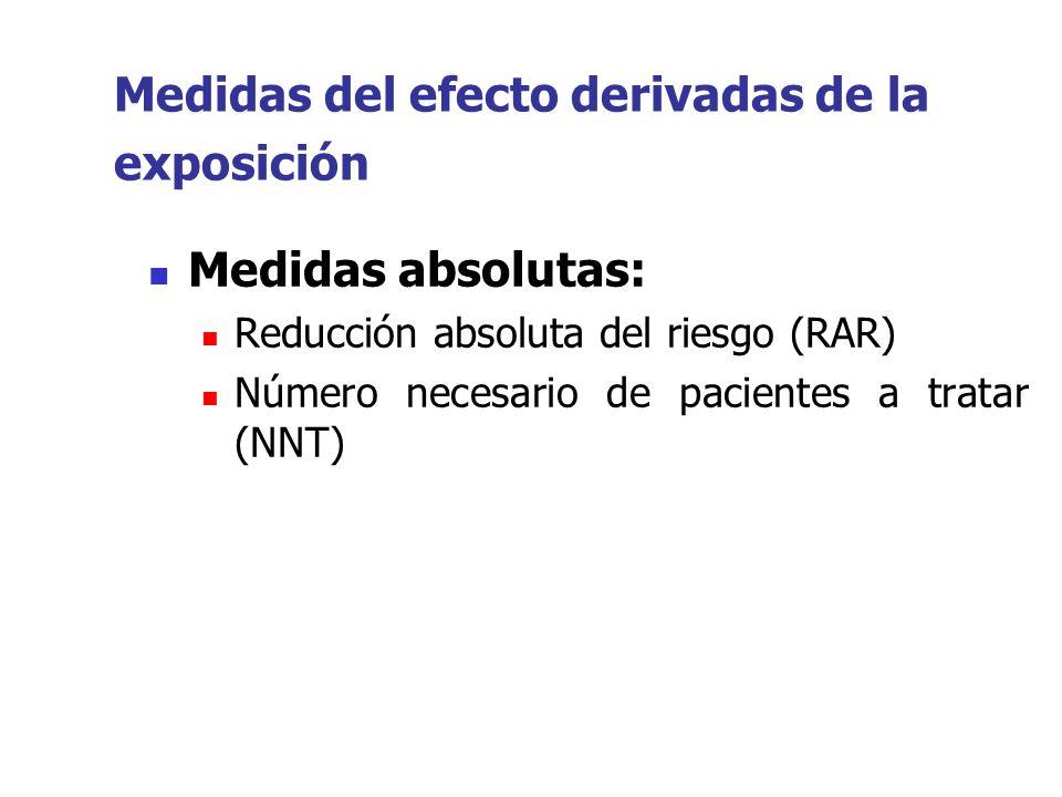Medidas del efecto derivadas de la exposición Medidas absolutas: Reducción absoluta del riesgo (RAR) Número necesario de pacientes a tratar (NNT)