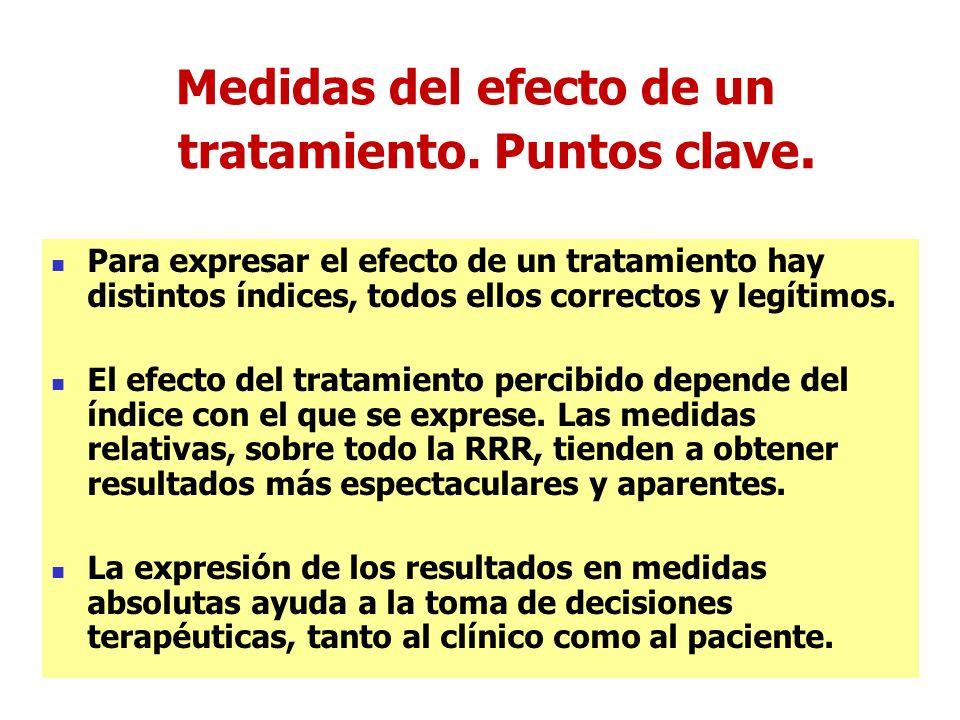 Medidas del efecto de un tratamiento. Puntos clave.