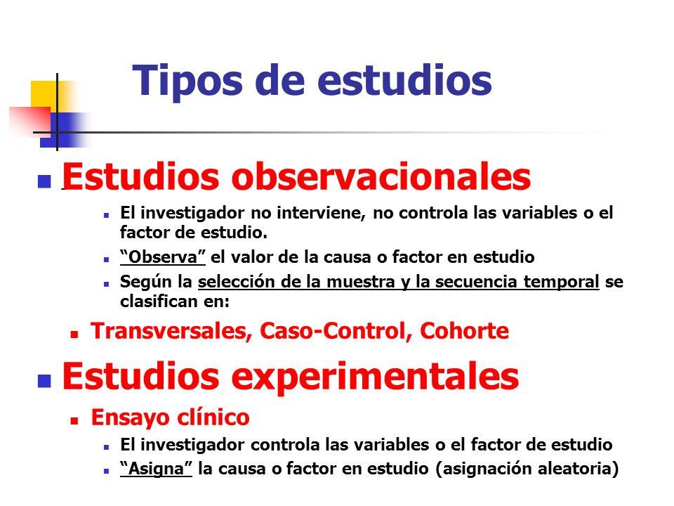 Tipos de estudios - Estudios observacionales El investigador no interviene, no controla las variables o el factor de estudio.