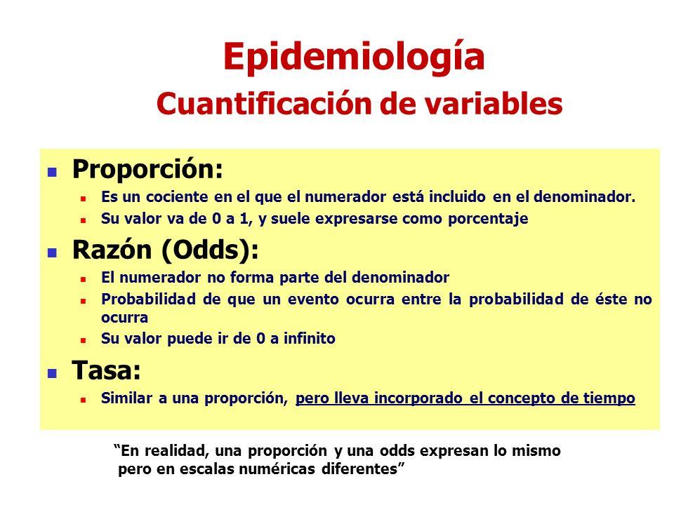 Epidemiología Cuantificación de variables Proporción: Es un cociente en el que el numerador está incluido en el denominador.