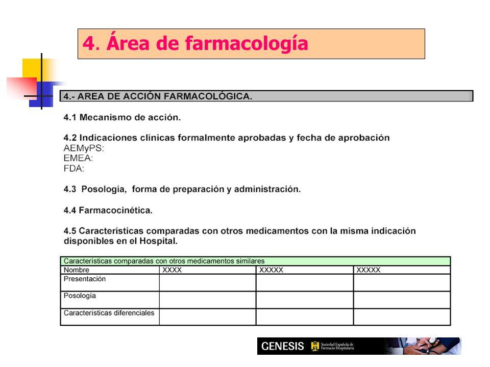 4. Área de farmacología