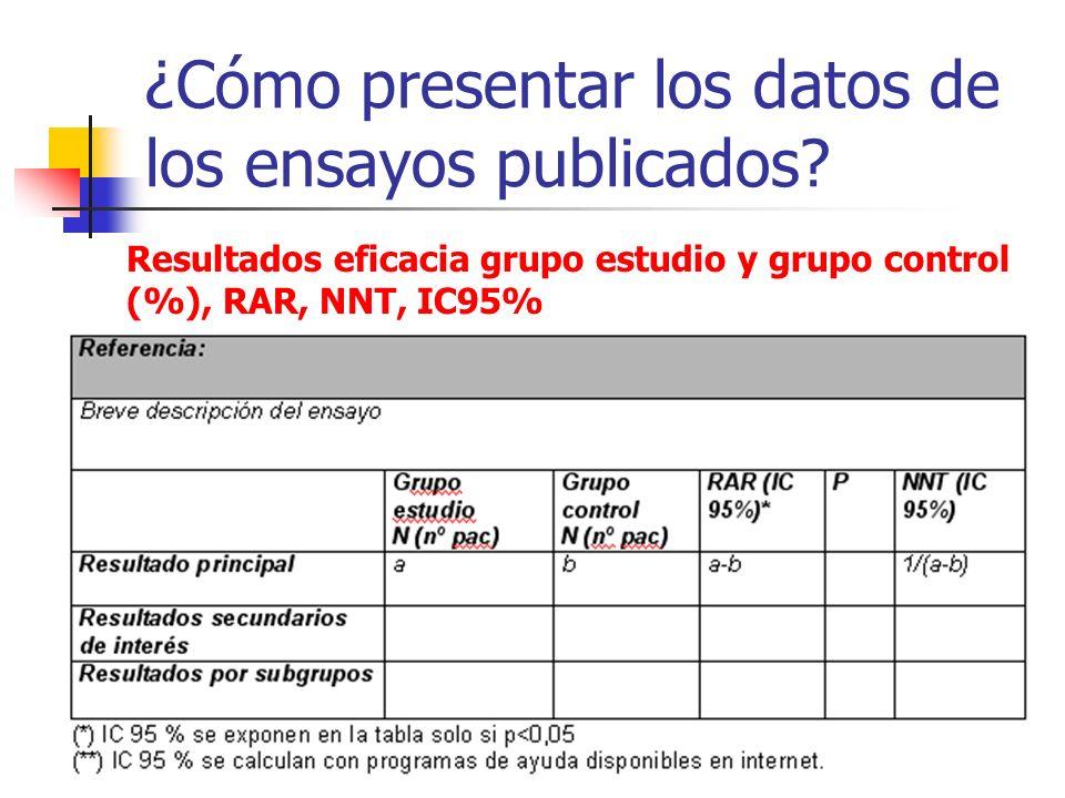 ¿Cómo presentar los datos de los ensayos publicados.