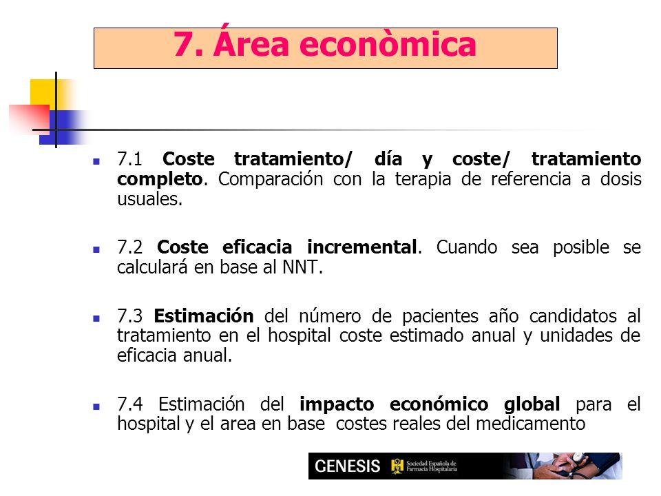 7. Área econòmica 7.1 Coste tratamiento/ día y coste/ tratamiento completo. Comparación con la terapia de referencia a dosis usuales. 7.2 Coste eficac