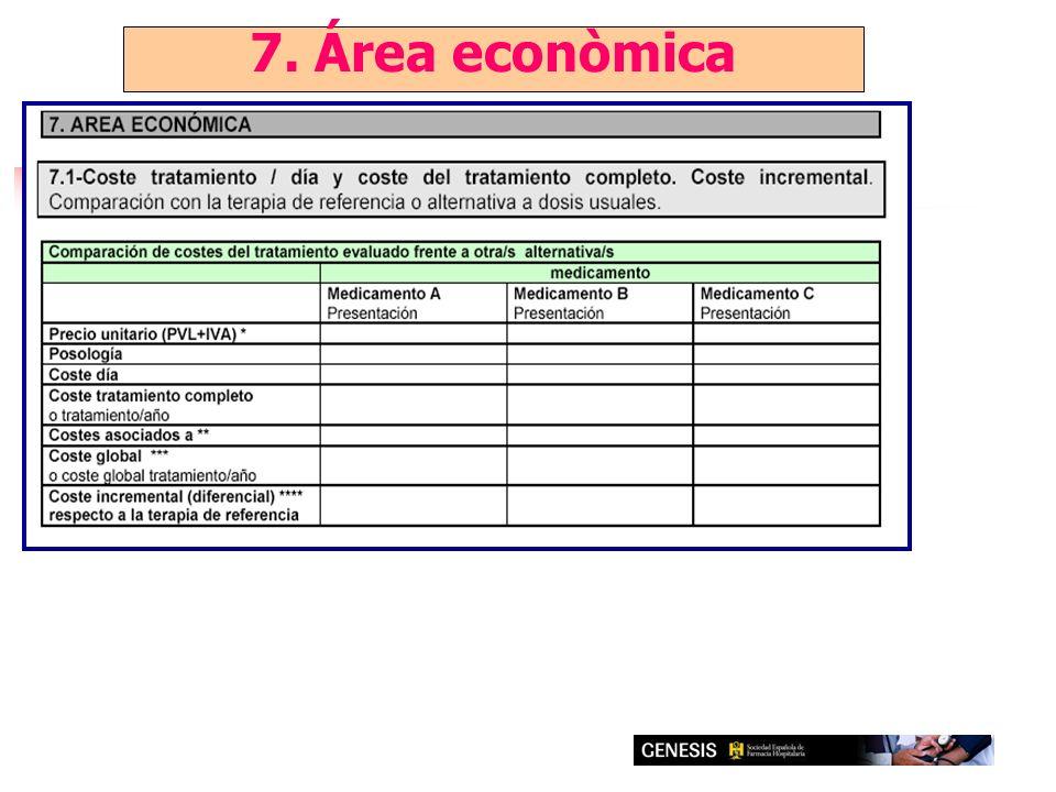 7. Área econòmica